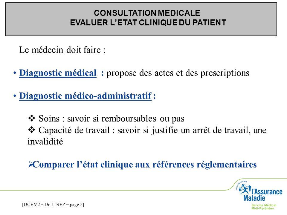CONSULTATION MEDICALE EVALUER LETAT CLINIQUE DU PATIENT Le médecin doit faire : Diagnostic médical : propose des actes et des prescriptions Diagnostic