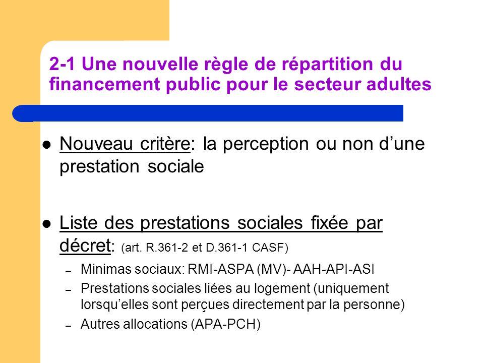 2-1 Une nouvelle règle de répartition du financement public pour le secteur adultes Nouveau critère: la perception ou non dune prestation sociale List