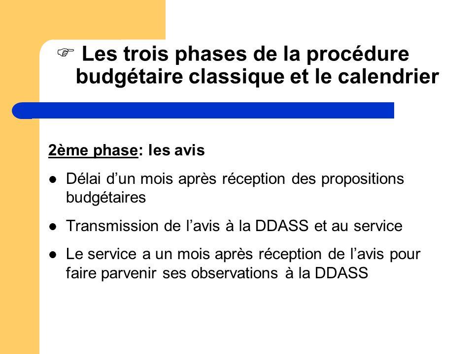 Les trois phases de la procédure budgétaire classique et le calendrier 2ème phase: les avis Délai dun mois après réception des propositions budgétaire