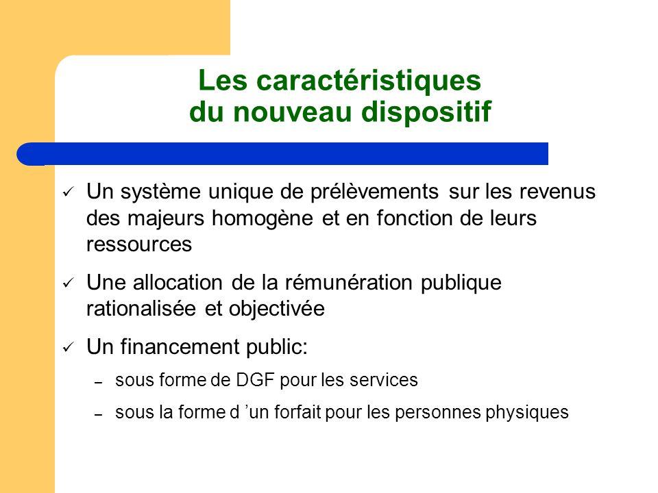PLAN 1- Le nouveau système de prélèvement 2- Le financement des services 3 - Le financement des mandataires exerçant à titre individuel 4- Le financement des préposés