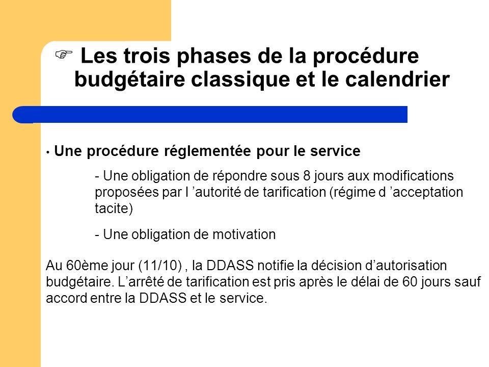 Les trois phases de la procédure budgétaire classique et le calendrier Une procédure réglementée pour le service - Une obligation de répondre sous 8 j