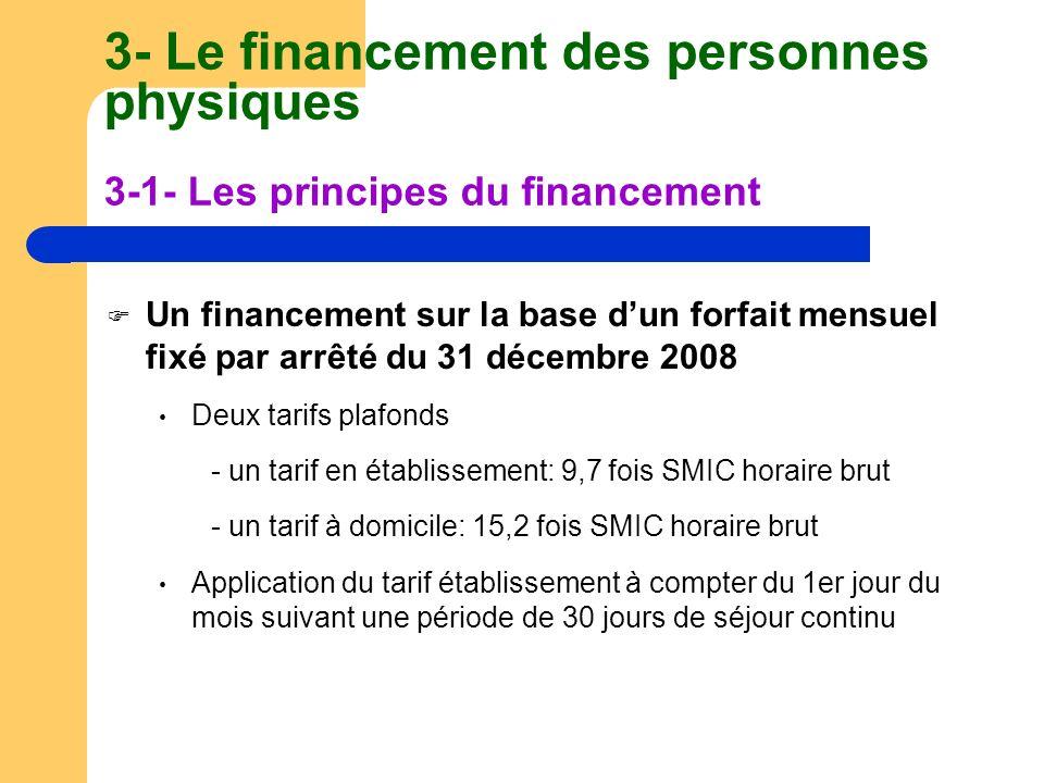 3- Le financement des personnes physiques 3-1- Les principes du financement Un financement sur la base dun forfait mensuel fixé par arrêté du 31 décem