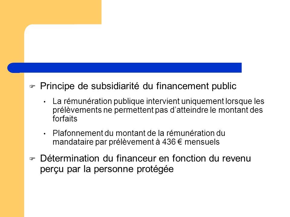 Principe de subsidiarité du financement public La rémunération publique intervient uniquement lorsque les prélèvements ne permettent pas datteindre le
