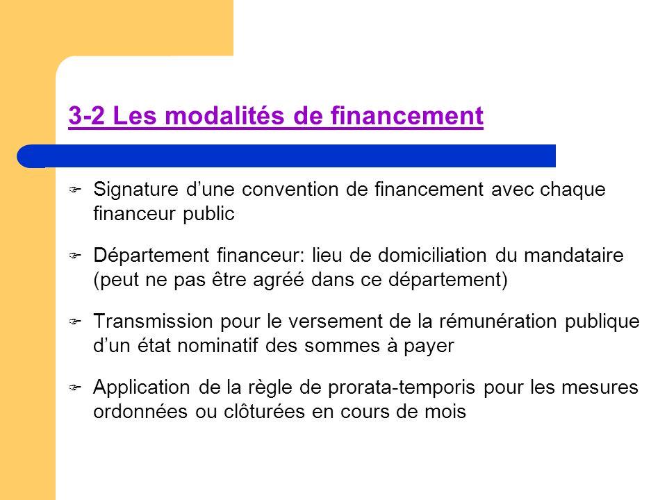 3-2 Les modalités de financement Signature dune convention de financement avec chaque financeur public Département financeur: lieu de domiciliation du