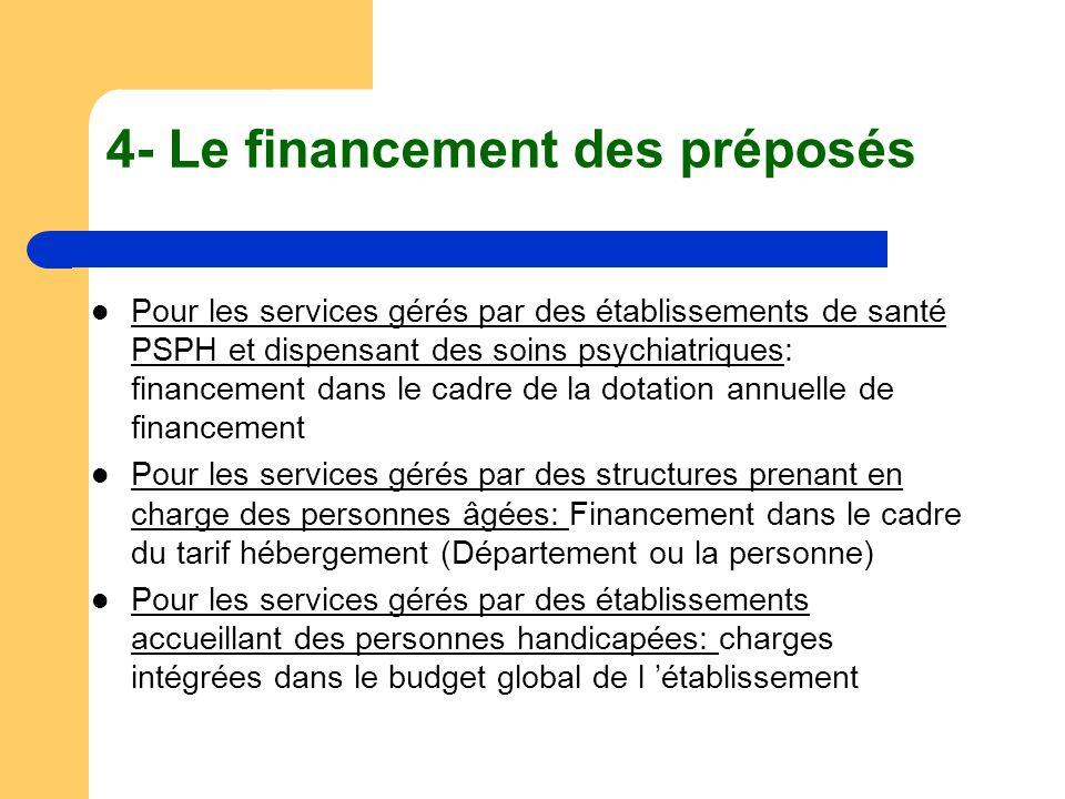 Pour les services gérés par des établissements de santé PSPH et dispensant des soins psychiatriques: financement dans le cadre de la dotation annuelle