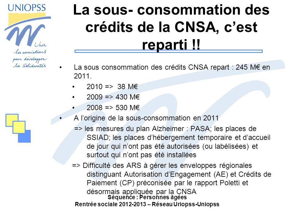 La sous- consommation des crédits de la CNSA, cest reparti !! La sous consommation des crédits CNSA repart : 245 M en 2011. 2010 => 38 M 2009 => 430 M