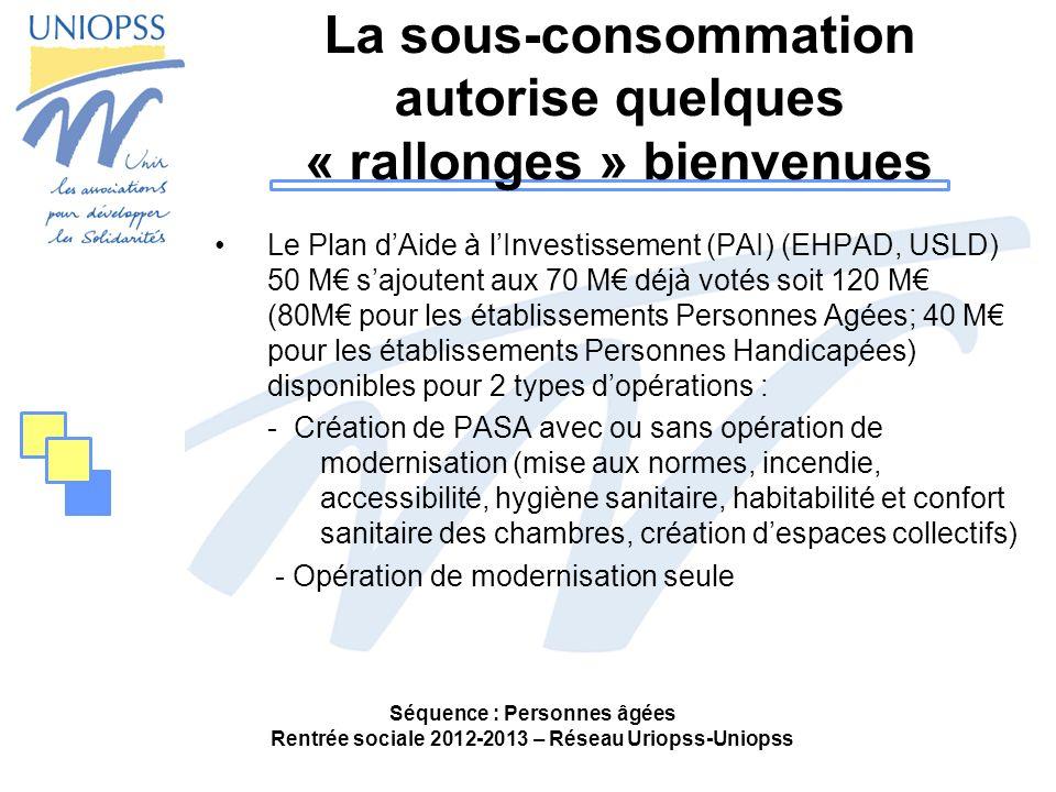 La sous-consommation autorise quelques « rallonges » bienvenues Le Plan dAide à lInvestissement (PAI) (EHPAD, USLD) 50 M sajoutent aux 70 M déjà votés