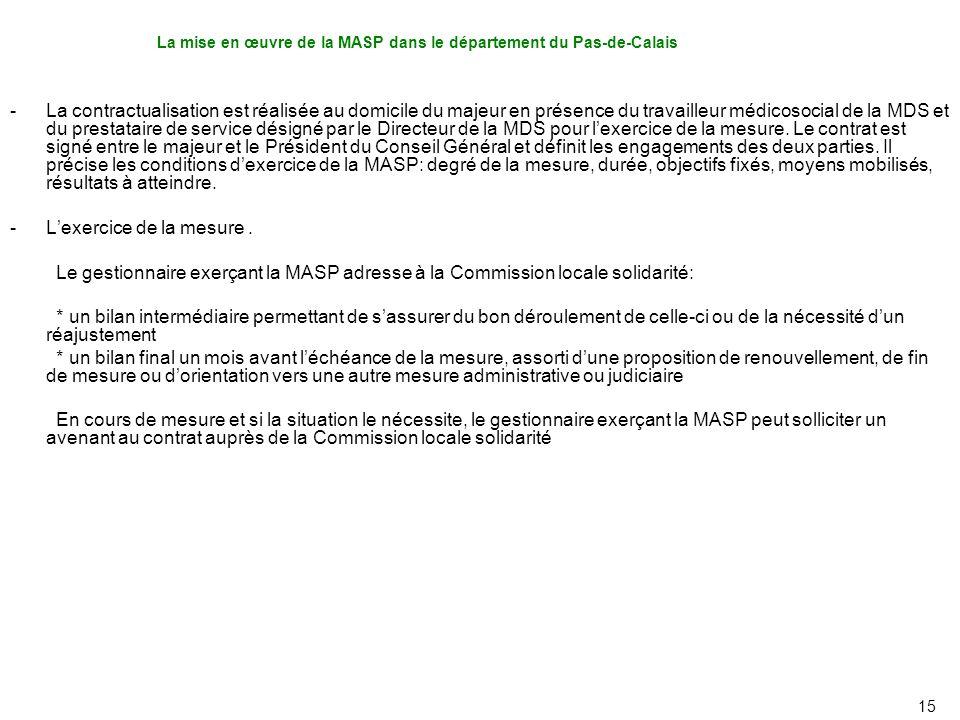 La mise en œuvre de la MASP dans le département du Pas-de-Calais -La contractualisation est réalisée au domicile du majeur en présence du travailleur