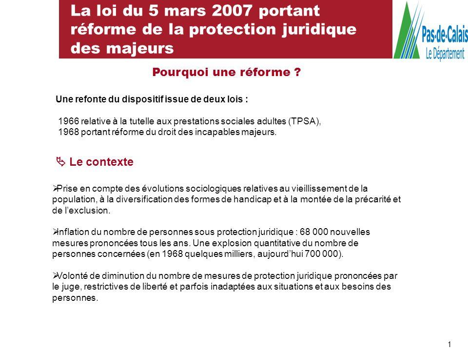 La loi du 5 mars 2007 portant réforme de la protection juridique des majeurs 1 Le contexte Prise en compte des évolutions sociologiques relatives au v