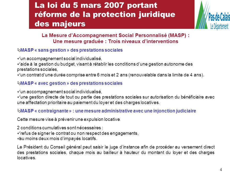 La loi du 5 mars 2007 portant réforme de la protection juridique des majeurs La Mesure dAccompagnement Social Personnalisé (MASP) : Une mesure graduée