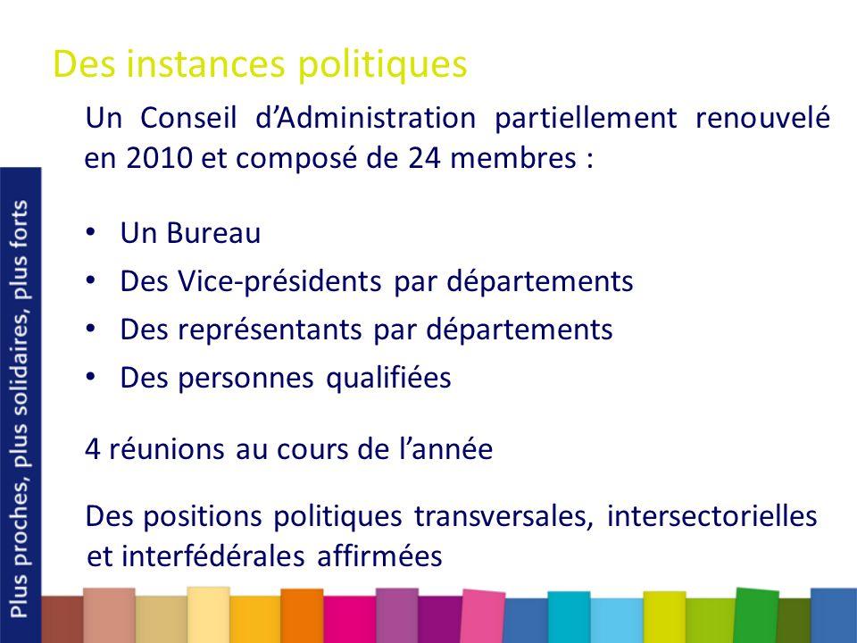 Les représentations de lURIOPSS Les mandats Représenter et porter une parole commune LURIOPSS Bretagne est représentée dans 26 instances régionales et départementales, par 42 personnes, administrateurs, adhérents ou salariés.