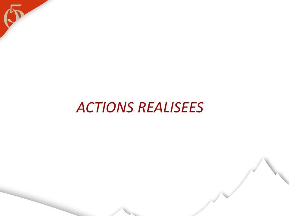 OBJECTIFS : -Recenser les dispositifs existants, leur spécificité et leur couverture territoriale, -Développer la coordination pour assurer la continuité des services à la personnes autour dun animateur de réseau, -Développer des synergies entre les établissements, les services et les professionnels libéraux de tous les secteurs, assurer un réseau de garde dinfirmiers de nuit, -Offrir davantage de réponses en optimisant les moyens, -Développer les synergies par la notion daide aux personnes sans barrière dâge, ainsi sopérerait un rapprochement avec le CLIC FICHE ACTION : DEVELOPPER LES PARTENARIATS ET LES SYNERGIES EN FAVORISANT LES RESEAUX ET NOTAMMENT ENTRE LES SECTEURS SANITAIRE ET MEDICO-SOCIAL