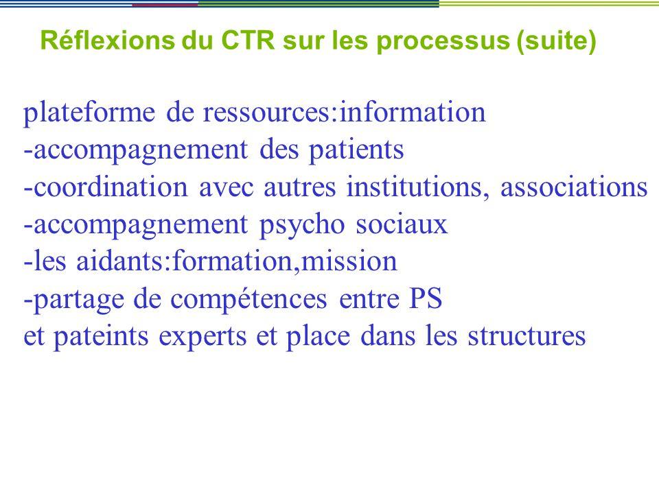 Réflexions du CTR sur les processus (suite) plateforme de ressources:information -accompagnement des patients -coordination avec autres institutions,