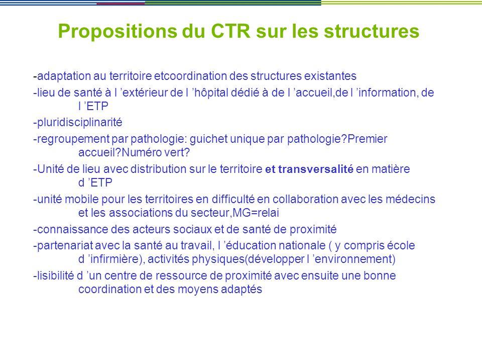 Propositions du CTR sur les structures -adaptation au territoire etcoordination des structures existantes -lieu de santé à l extérieur de l hôpital dé