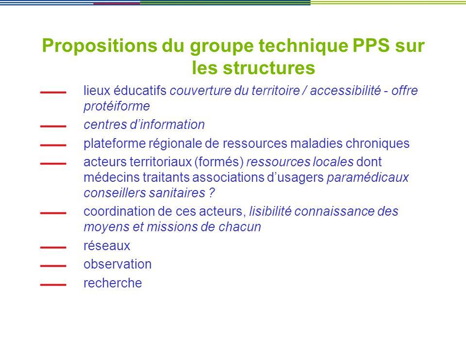 Propositions du groupe technique PPS sur les structures lieux éducatifs couverture du territoire / accessibilité - offre protéiforme centres dinformat
