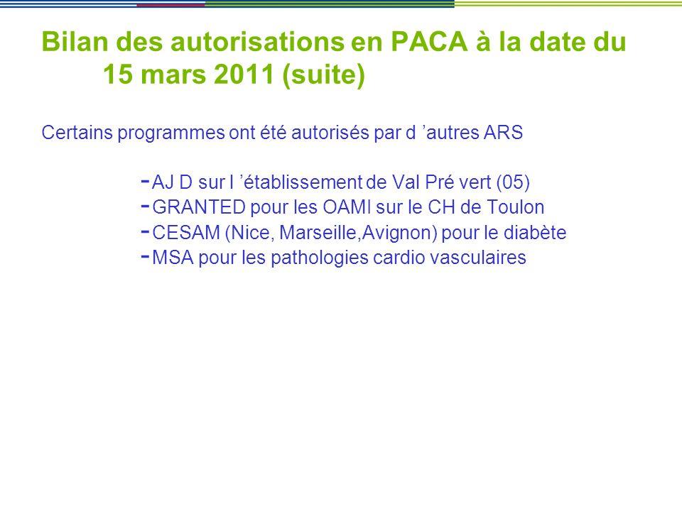 Bilan des autorisations en PACA à la date du 15 mars 2011 (suite) Certains programmes ont été autorisés par d autres ARS - AJ D sur l établissement de