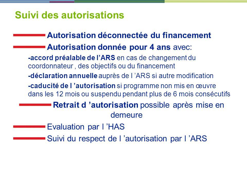 Suivi des autorisations Autorisation déconnectée du financement Autorisation donnée pour 4 ans avec: -accord préalable de lARS en cas de changement du