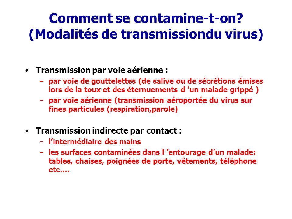 Comment se contamine-t-on? (Modalités de transmissiondu virus) Transmission par voie aérienne : –par voie de gouttelettes (de salive ou de sécrétions