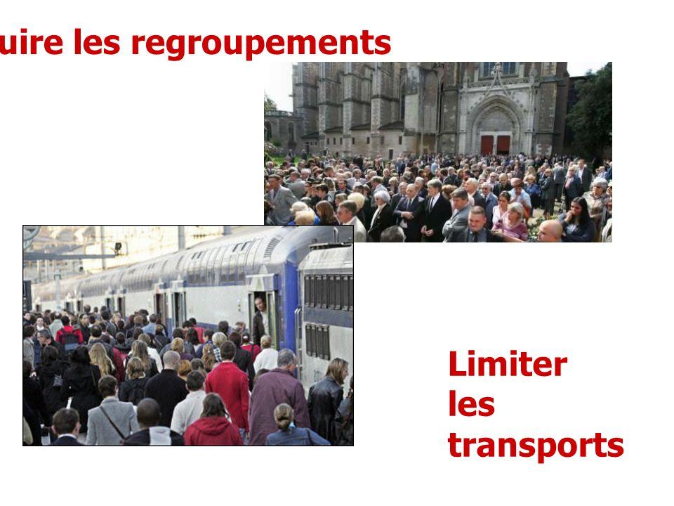 Réduire les regroupements Limiter les transports