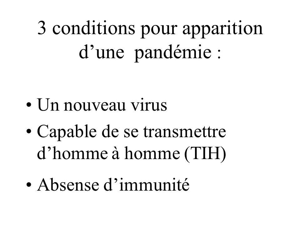 3 conditions pour apparition dune pandémie : Un nouveau virus Capable de se transmettre dhomme à homme (TIH) Absense dimmunité