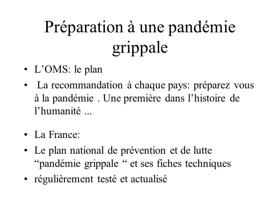 Préparation à une pandémie grippale LOMS: le plan La recommandation à chaque pays: préparez vous à la pandémie. Une première dans lhistoire de lhumani