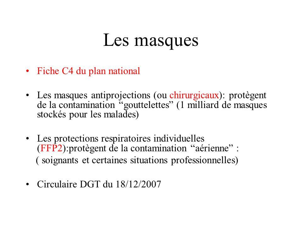 Les masques Fiche C4 du plan national Les masques antiprojections (ou chirurgicaux): protègent de la contamination gouttelettes (1 milliard de masques