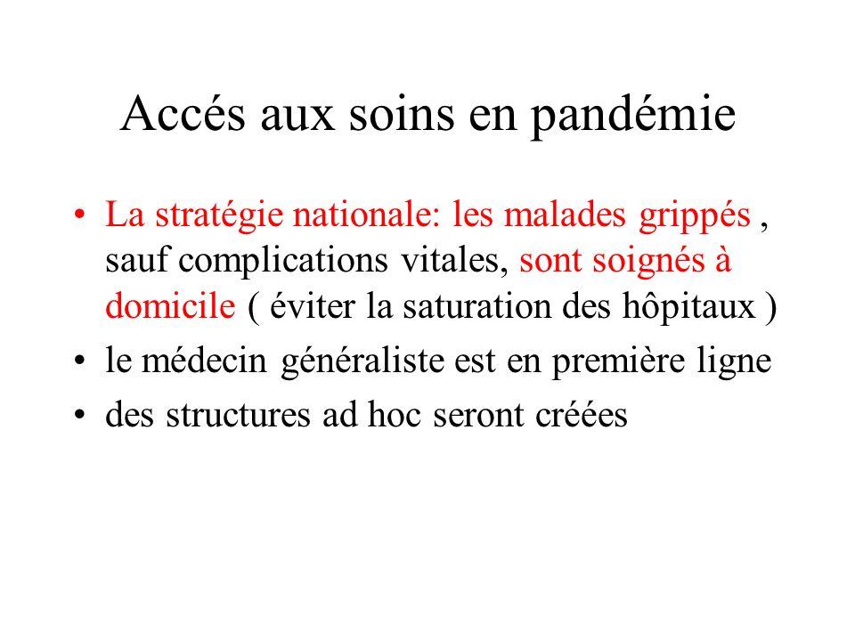 Accés aux soins en pandémie La stratégie nationale: les malades grippés, sauf complications vitales, sont soignés à domicile ( éviter la saturation de