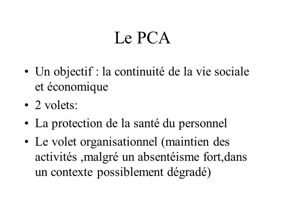 Le PCA Un objectif : la continuité de la vie sociale et économique 2 volets: La protection de la santé du personnel Le volet organisationnel (maintien