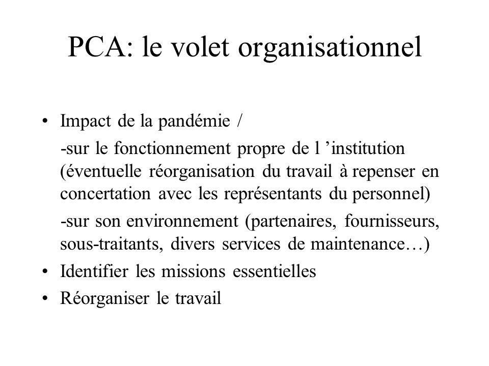 PCA: le volet organisationnel Impact de la pandémie / -sur le fonctionnement propre de l institution (éventuelle réorganisation du travail à repenser