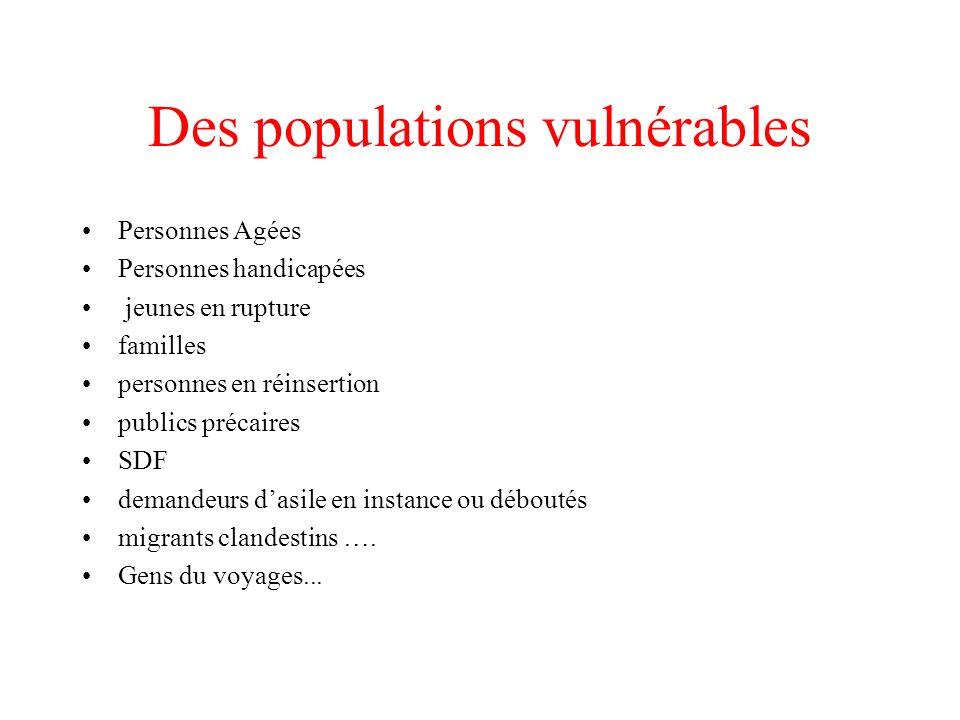 Des populations vulnérables Personnes Agées Personnes handicapées jeunes en rupture familles personnes en réinsertion publics précaires SDF demandeurs