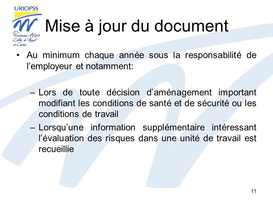 Mise à jour du document Au minimum chaque année sous la responsabilité de lemployeur et notamment: –Lors de toute décision daménagement important modi