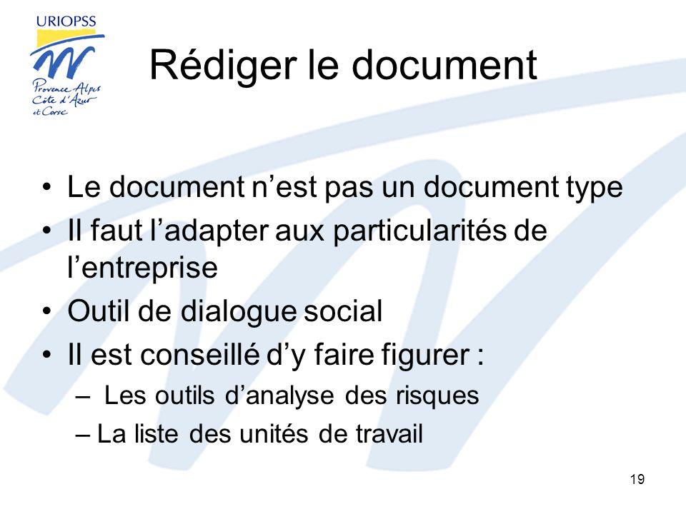 Rédiger le document Le document nest pas un document type Il faut ladapter aux particularités de lentreprise Outil de dialogue social Il est conseillé