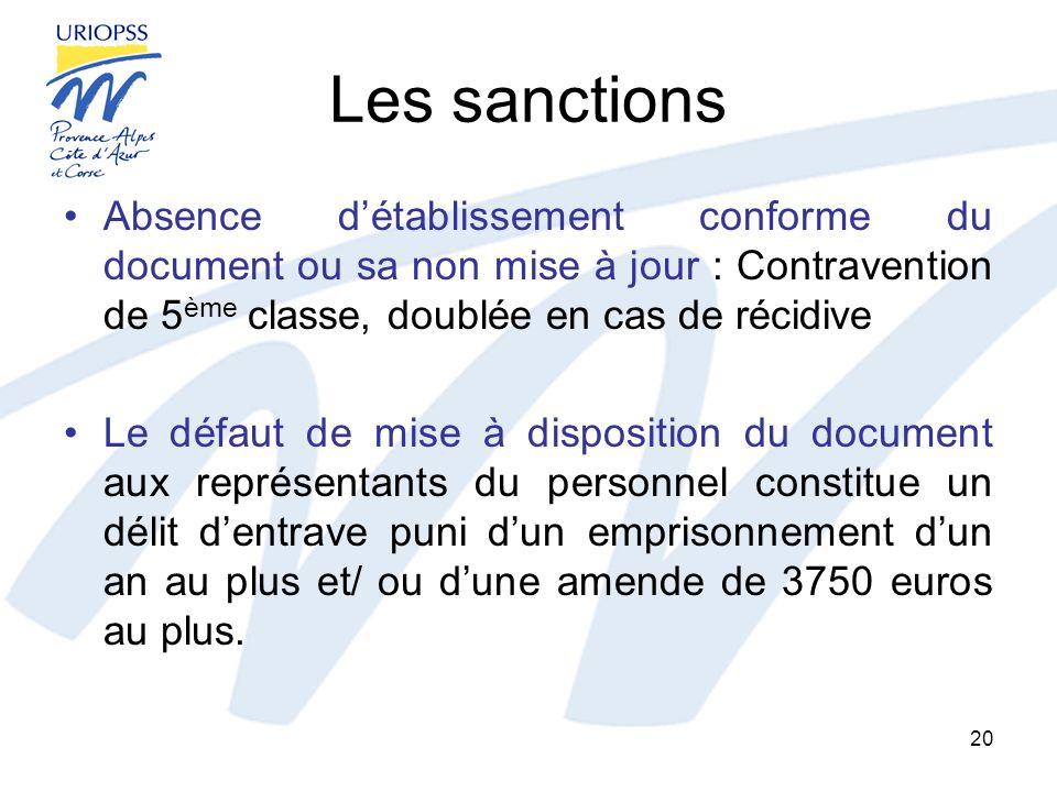 Les sanctions Absence détablissement conforme du document ou sa non mise à jour : Contravention de 5 ème classe, doublée en cas de récidive Le défaut