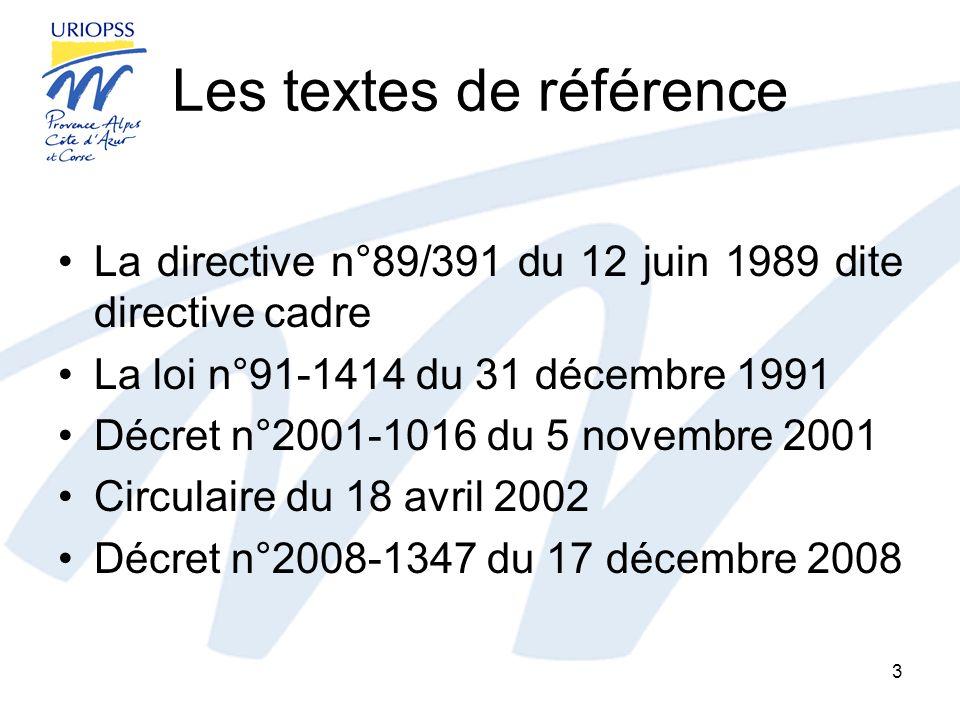 Les textes de référence La directive n°89/391 du 12 juin 1989 dite directive cadre La loi n°91-1414 du 31 décembre 1991 Décret n°2001-1016 du 5 novemb