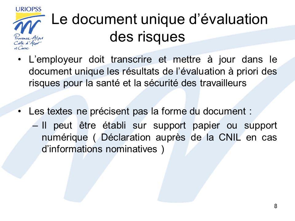 Le document unique dévaluation des risques Lemployeur doit transcrire et mettre à jour dans le document unique les résultats de lévaluation à priori d