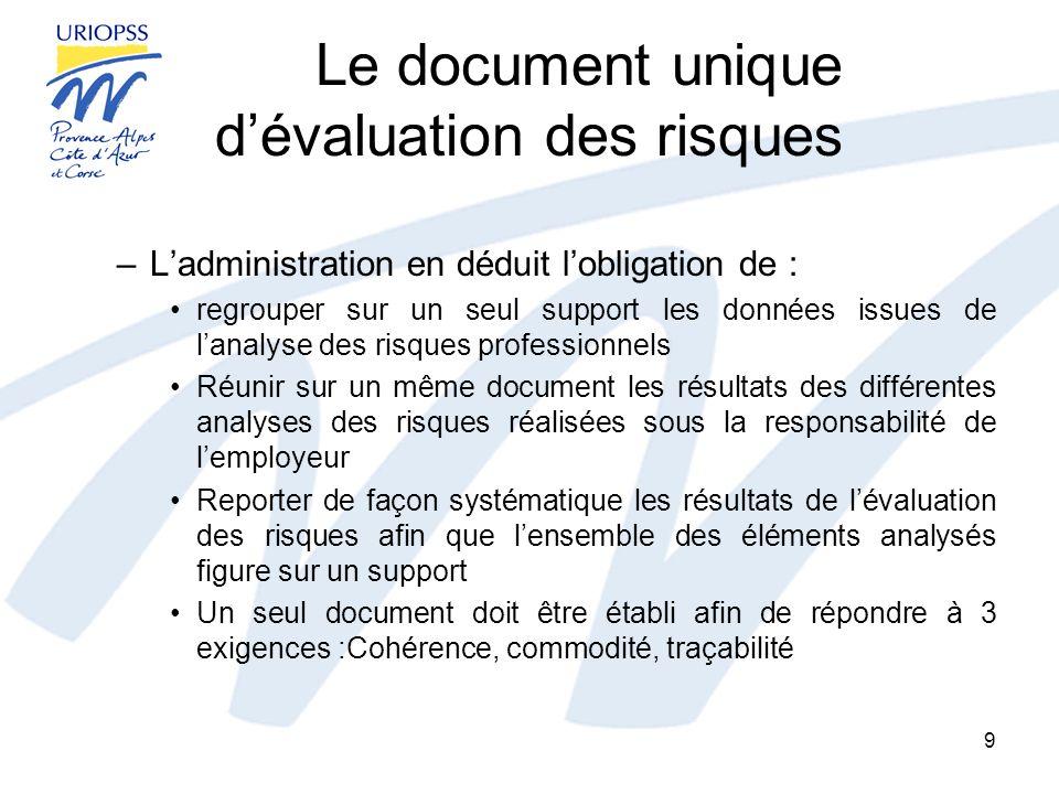 Le document unique dévaluation des risques –Ladministration en déduit lobligation de : regrouper sur un seul support les données issues de lanalyse de