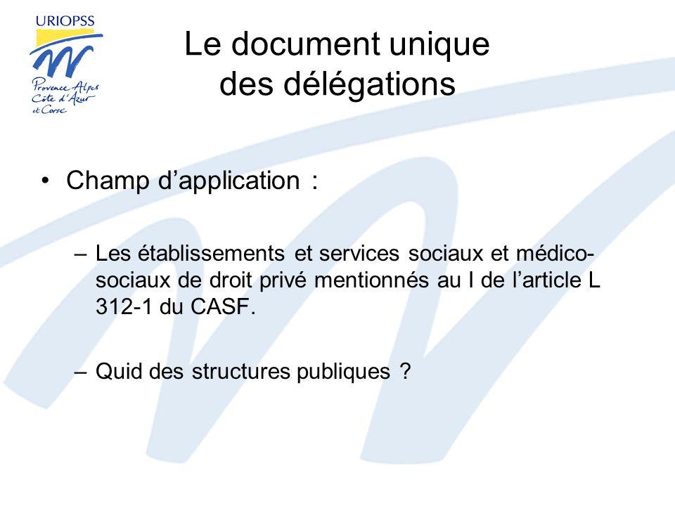 Le document unique des délégations Champ dapplication : –Les établissements et services sociaux et médico- sociaux de droit privé mentionnés au I de l