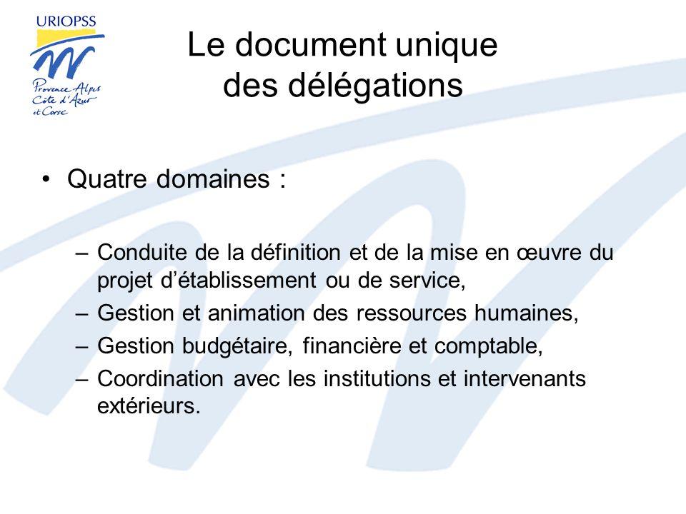 Le document unique des délégations Quatre domaines : –Conduite de la définition et de la mise en œuvre du projet détablissement ou de service, –Gestio
