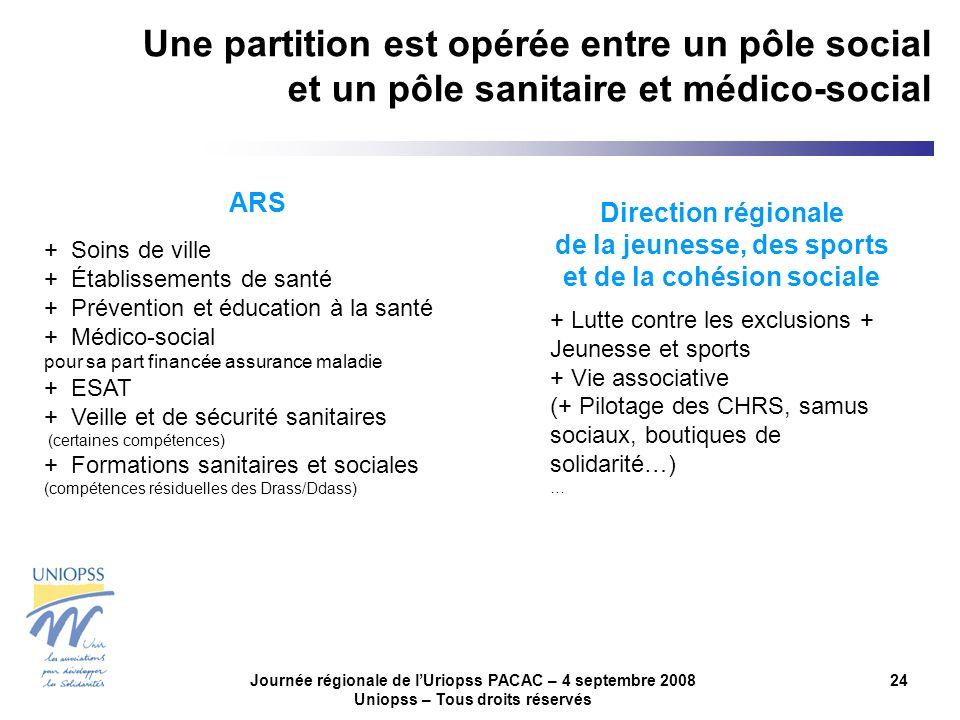 Journée régionale de lUriopss PACAC – 4 septembre 2008 Uniopss – Tous droits réservés 24 Une partition est opérée entre un pôle social et un pôle sani