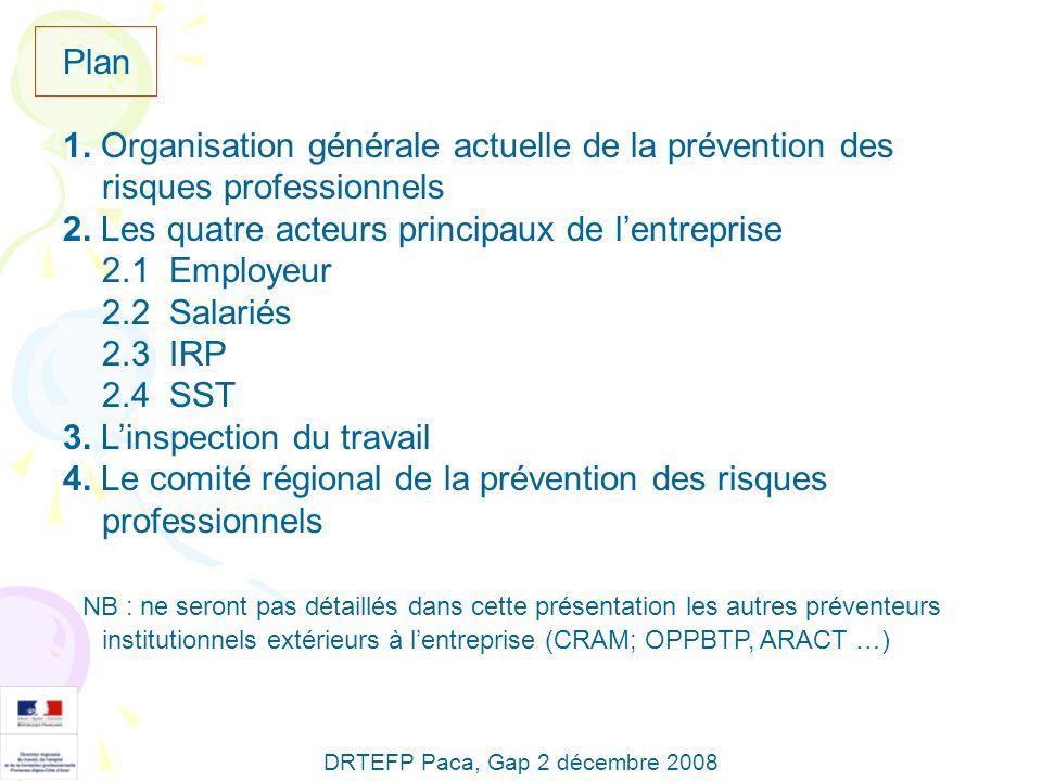 Plan 1. Organisation générale actuelle de la prévention des risques professionnels 2. Les quatre acteurs principaux de lentreprise 2.1 Employeur 2.2 S