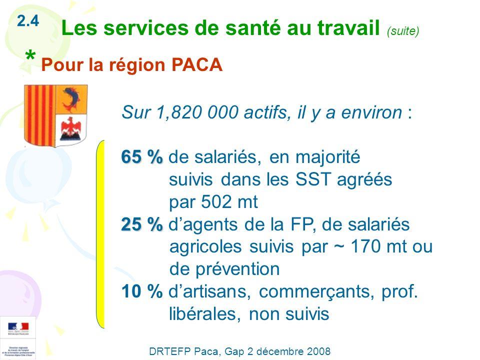 2.4 Les services de santé au travail (suite) * Pour la région PACA Sur 1,820 000 actifs, il y a environ : 65 % 65 % de salariés, en majorité suivis da