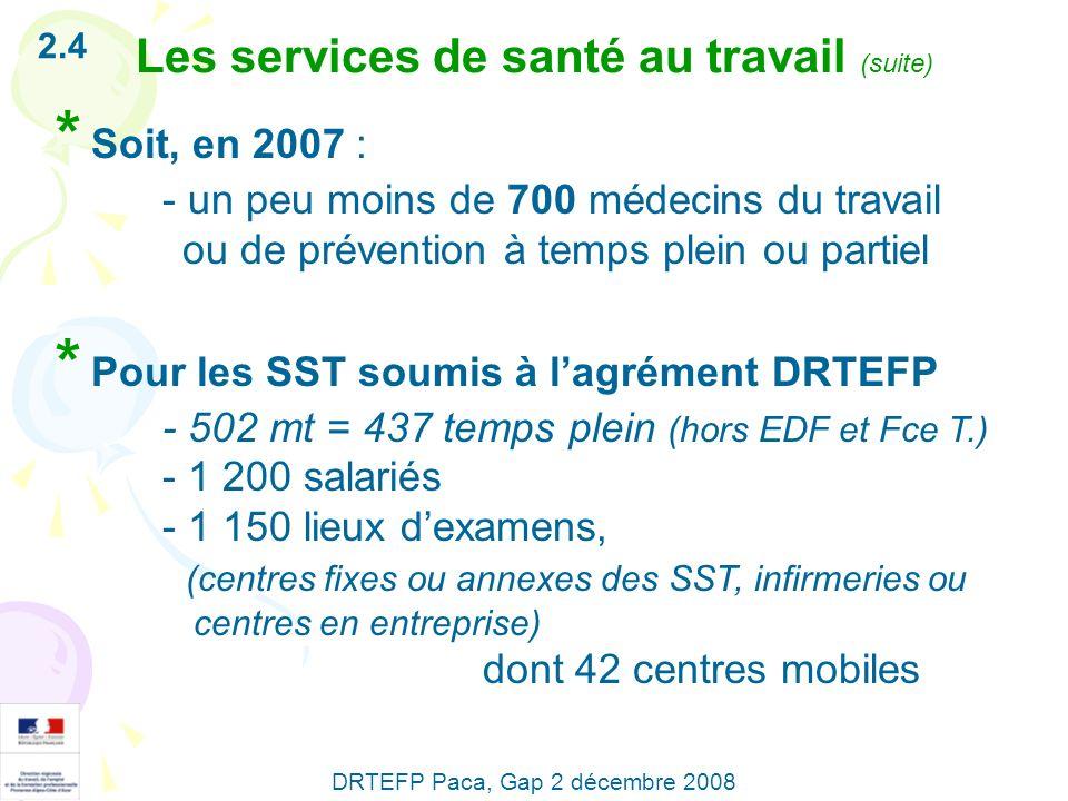 2.4 Les services de santé au travail (suite) * Soit, en 2007 : - un peu moins de 700 médecins du travail ou de prévention à temps plein ou partiel * P