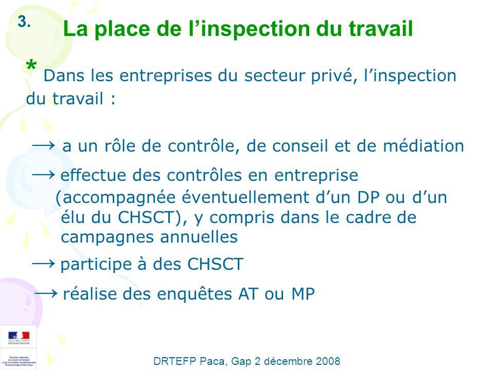 3. La place de linspection du travail * Dans les entreprises du secteur privé, linspection du travail : a un rôle de contrôle, de conseil et de médiat