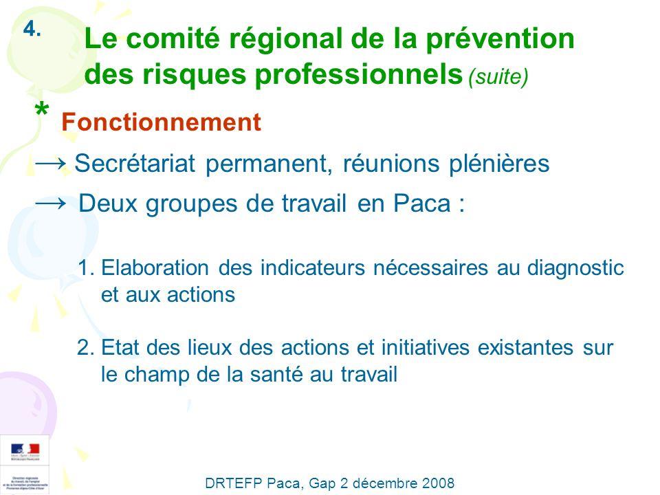 4. Le comité régional de la prévention des risques professionnels (suite) * Fonctionnement Secrétariat permanent, réunions plénières Deux groupes de t