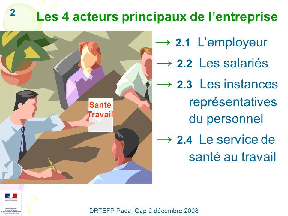 2.1 Lemployeur 2.2 Les salariés 2.3 Les instances représentatives du personnel 2.4 Le service de santé au travail DRTEFP Paca, Gap 2 décembre 2008 San