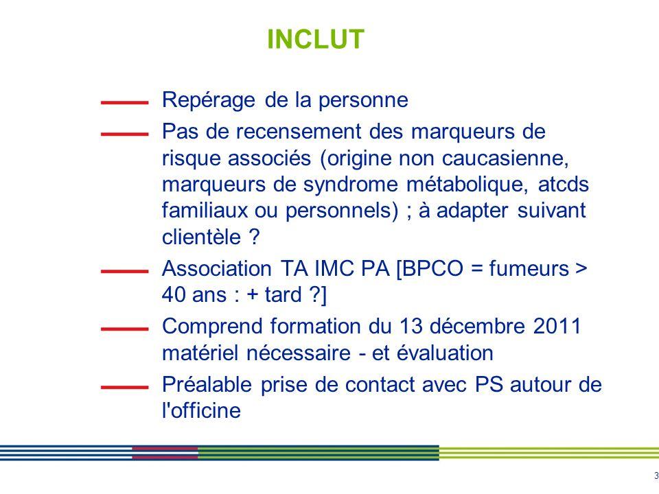 3 INCLUT Repérage de la personne Pas de recensement des marqueurs de risque associés (origine non caucasienne, marqueurs de syndrome métabolique, atcds familiaux ou personnels) ; à adapter suivant clientèle .