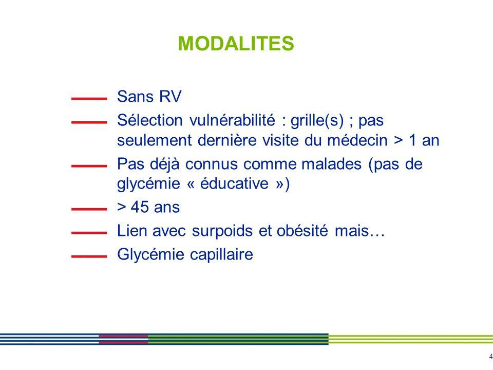 4 MODALITES Sans RV Sélection vulnérabilité : grille(s) ; pas seulement dernière visite du médecin > 1 an Pas déjà connus comme malades (pas de glycémie « éducative ») > 45 ans Lien avec surpoids et obésité mais… Glycémie capillaire