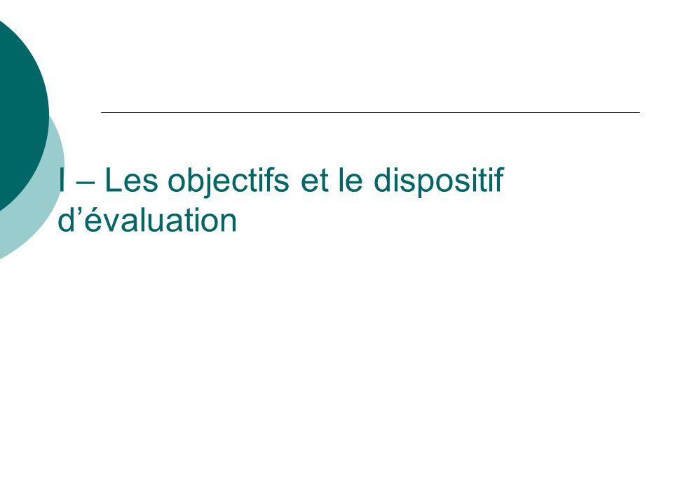 Les objectifs de lévaluation Proposer des réorientations éventuelles des objectifs du PRSP et des modalités de mise en œuvre pour lannée 2009 Préparer la mise en place du prochain PRSP
