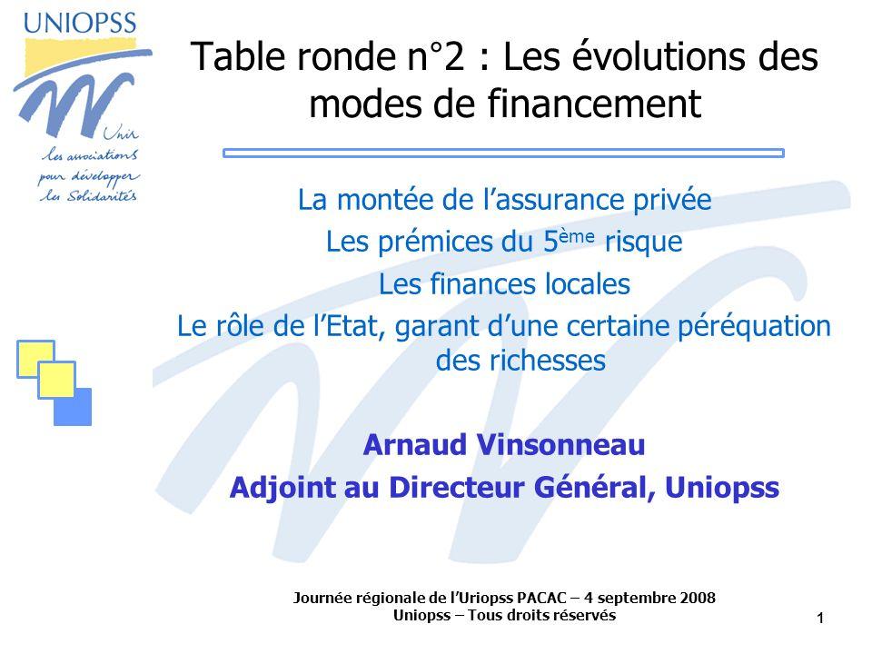 Journée régionale de lUriopss PACAC – 4 septembre 2008 Uniopss – Tous droits réservés 1 Table ronde n°2 : Les évolutions des modes de financement La m