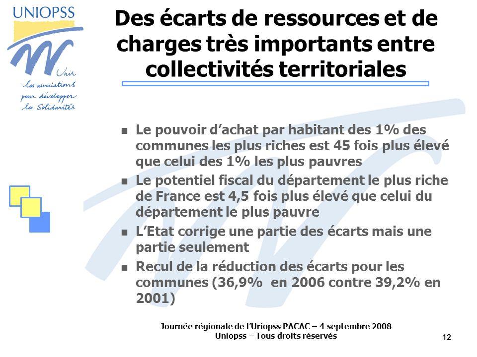 Journée régionale de lUriopss PACAC – 4 septembre 2008 Uniopss – Tous droits réservés 12 Des écarts de ressources et de charges très importants entre collectivités territoriales Le pouvoir dachat par habitant des 1% des communes les plus riches est 45 fois plus élevé que celui des 1% les plus pauvres Le potentiel fiscal du département le plus riche de France est 4,5 fois plus élevé que celui du département le plus pauvre LEtat corrige une partie des écarts mais une partie seulement Recul de la réduction des écarts pour les communes (36,9% en 2006 contre 39,2% en 2001)